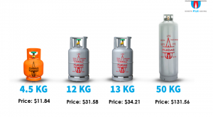 LPG Quarterly Price Change – Effective 15th October 2019